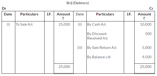 ts-grewal-solutions-class-11-accountancy-chapter-6-accounting-procedures-rules-debit-credit--Q11