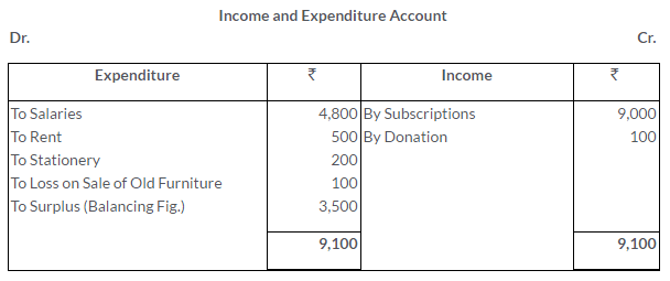 ts-grewal-solutions-class-11-accountancy-chapter-20-financial-statements-of-not-for-profit-organisations-32-2