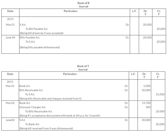 ts-grewal-solutions-class-11-accountancy-chapter-15-accounting-bills-exchange-15
