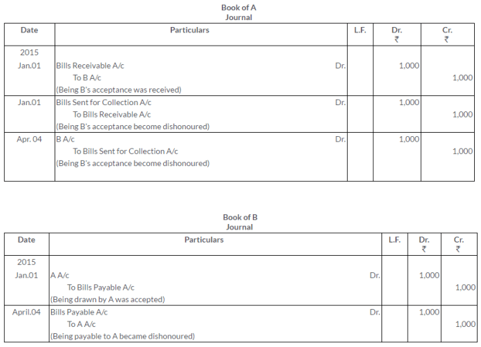 ts-grewal-solutions-class-11-accountancy-chapter-15-accounting-bills-exchange-20
