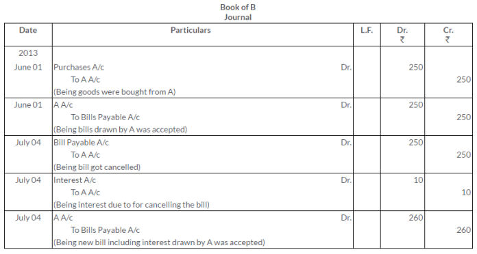 ts-grewal-solutions-class-11-accountancy-chapter-15-accounting-bills-exchange-31-1