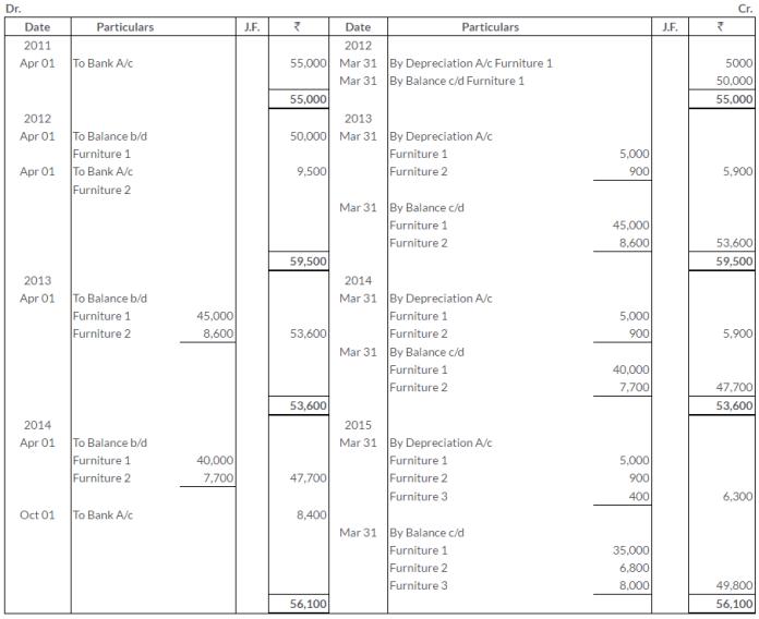 ts-grewal-solutions-class-11-accountancy-chapter-13-depreciation-2