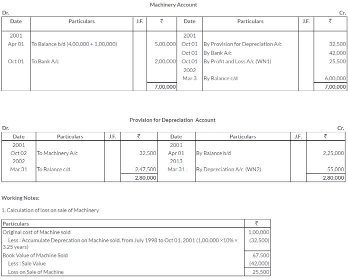 ts-grewal-solutions-class-11-accountancy-chapter-13-depreciation-14
