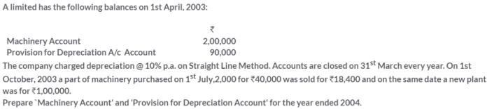 ts-grewal-solutions-class-11-accountancy-chapter-13-depreciation-15-1