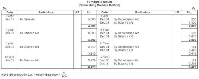ts-grewal-solutions-class-11-accountancy-chapter-13-depreciation-16-1