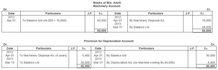 ts-grewal-solutions-class-11-accountancy-chapter-13-depreciation-32-2