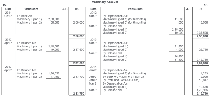 ts-grewal-solutions-class-11-accountancy-chapter-13-depreciation-33