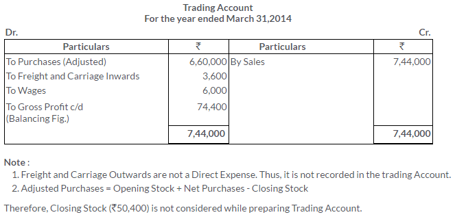 ts-grewal-solutions-class-11-accountancy-chapter-17-financial-statements-sole-proprietorship-6