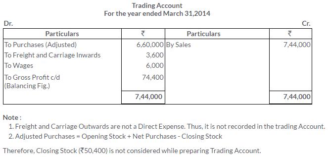 ts-grewal-solutions-class-11-accountancy-chapter-17-financial-statements-sole-proprietorship-6