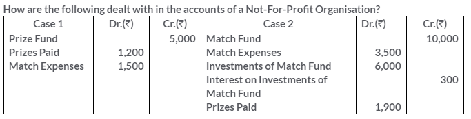 ts-grewal-solutions-class-11-accountancy-chapter-20-financial-statements-of-not-for-profit-organisations-3-1