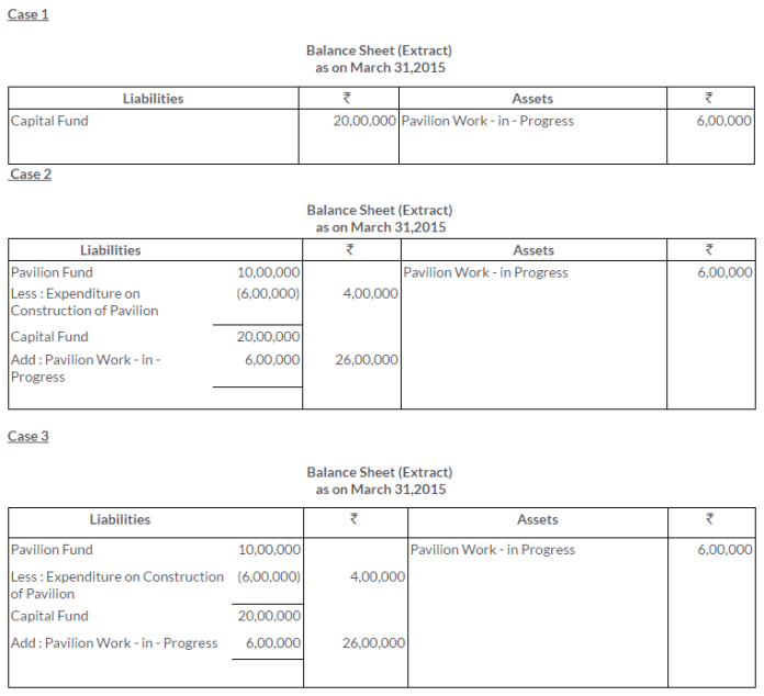 ts-grewal-solutions-class-11-accountancy-chapter-20-financial-statements-of-not-for-profit-organisations-6