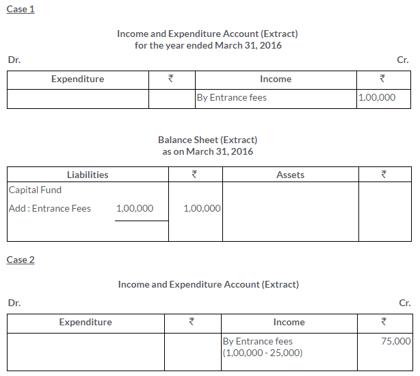 ts-grewal-solutions-class-11-accountancy-chapter-20-financial-statements-of-not-for-profit-organisations-7