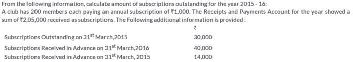ts-grewal-solutions-class-11-accountancy-chapter-20-financial-statements-of-not-for-profit-organisations-16-1