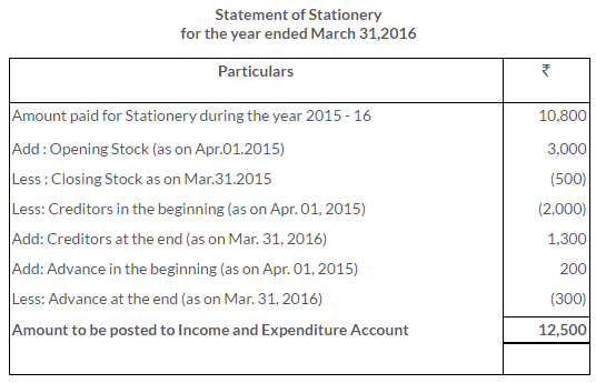 ts-grewal-solutions-class-11-accountancy-chapter-20-financial-statements-of-not-for-profit-organisations-22-2