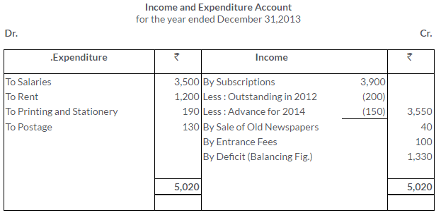 ts-grewal-solutions-class-11-accountancy-chapter-20-financial-statements-of-not-for-profit-organisations-33-2