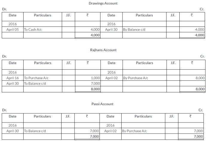 ts-grewal-solutions-class-11-accountancy-chapter-8-journal-ledger-Q39-12