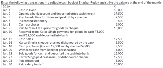 ts-grewal-solutions-class-11-accountancy-chapter-9-special-purpose-books-i-cash-book-Q21-1