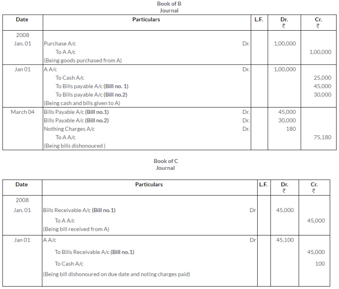 ts-grewal-solutions-class-11-accountancy-chapter-15-accounting-bills-exchange-42-1