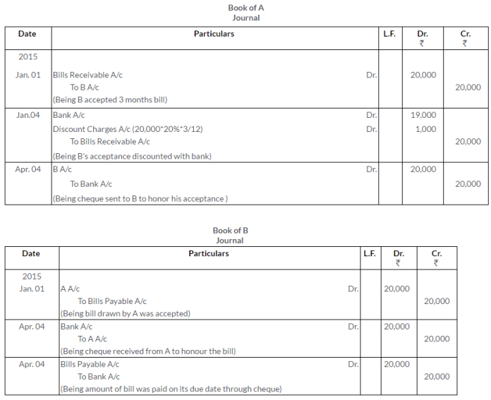 ts-grewal-solutions-class-11-accountancy-chapter-15-accounting-bills-exchange-44