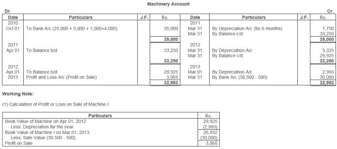 ts-grewal-solutions-class-11-accountancy-chapter-13-depreciation-29