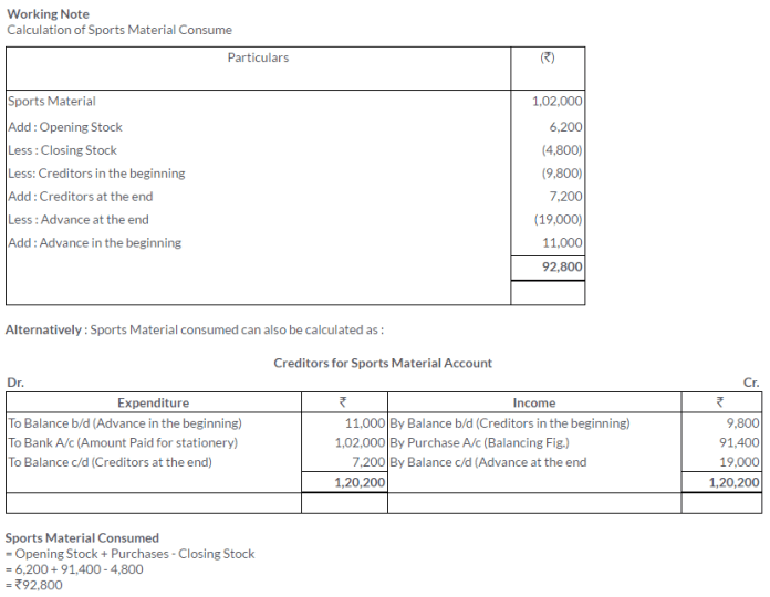 ts-grewal-solutions-class-11-accountancy-chapter-20-financial-statements-of-not-for-profit-organisations-26-3