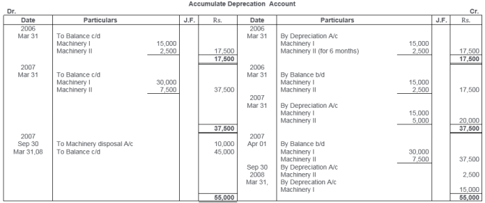 ts-grewal-solutions-class-11-accountancy-chapter-13-depreciation-34-1