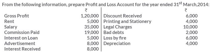 ts-grewal-solutions-class-11-accountancy-chapter-17-financial-statements-sole-proprietorship-8-1