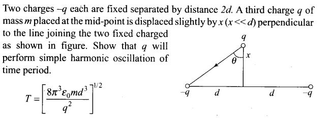 ncert-exemplar-problems-class-12-physics-electric-charges-fields-53