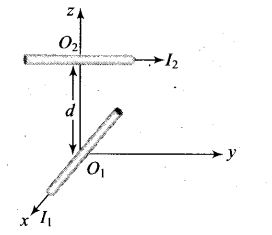 ncert-exemplar-problems-class-12-physics-moving-charges-and-magnetism-16