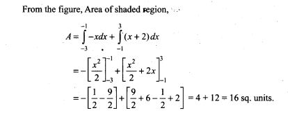 ncert-exemplar-problems-class-12-mathematics-applications-of-integrals-16