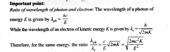 ncert-exemplar-problems-class-12-physics-dual-nature-of-radiation-and-matter-24