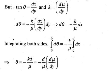 ncert-exemplar-problems-class-12-physics-ray-optics-and-optical-instruments-18