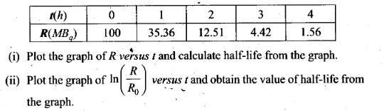ncert-exemplar-problems-class-12-physics-nuclei-32