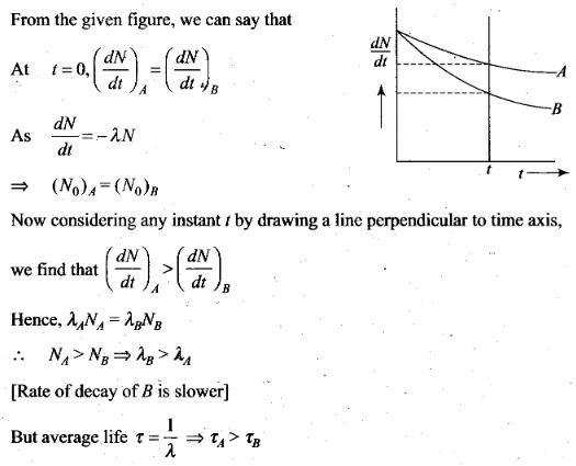 ncert-exemplar-problems-class-12-physics-nuclei-16