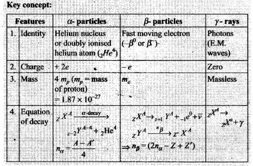 ncert-exemplar-problems-class-12-physics-nuclei-5