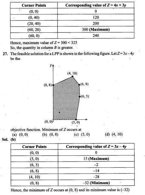 ncert-exemplar-problems-class-12-mathematics-linear-programming-27