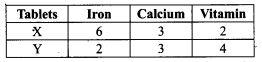 ncert-exemplar-problems-class-12-mathematics-linear-programming-21