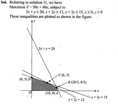 ncert-exemplar-problems-class-12-mathematics-linear-programming-13
