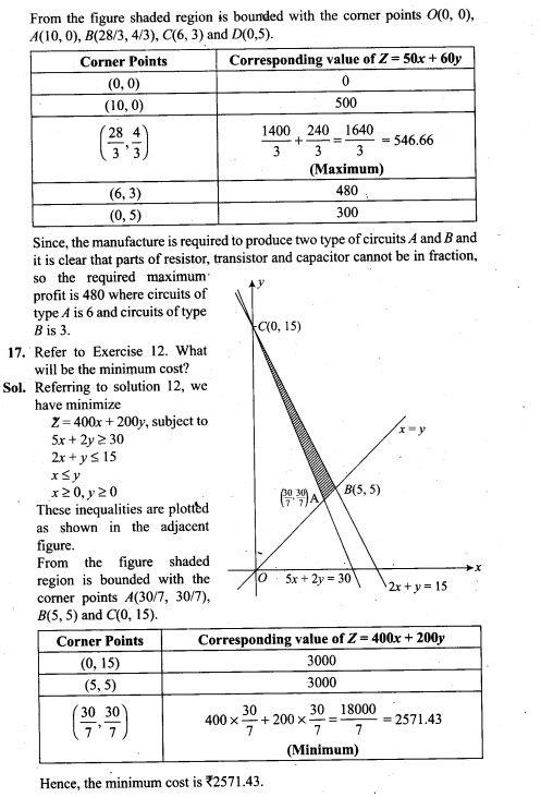 ncert-exemplar-problems-class-12-mathematics-linear-programming-14