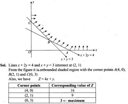 ncert-exemplar-problems-class-12-mathematics-linear-programming-5