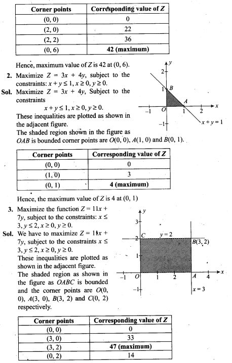 ncert-exemplar-problems-class-12-mathematics-linear-programming-2