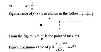 ncert-exemplar-problems-class-12-mathematics-application-derivatives-31