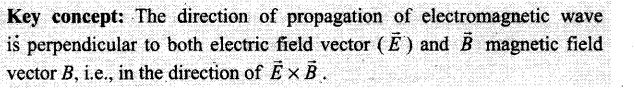 ncert-exemplar-problems-class-12-physics-electromagnetic-waves-24