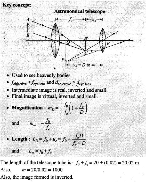 Ray Optics and Optical Instruments NCERT Exemplar Problems