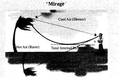 ncert-exemplar-problems-class-12-physics-ray-optics-and-optical-instruments-7