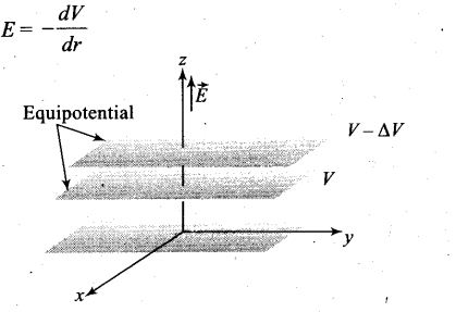 ncert-exemplar-problems-class-12-physics-electrostatic-potential-and-capacitance-10
