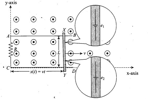 ncert-exemplar-problems-class-12-physics-electromagnetic-induction-42
