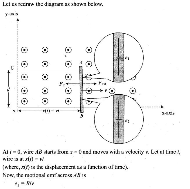 Electromagnetic Induction NCERT Exemplar Problems