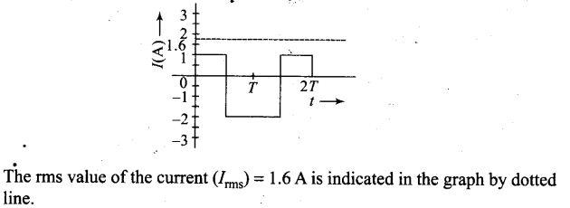 ncert-exemplar-problems-class-12-physics-alternating-current-39