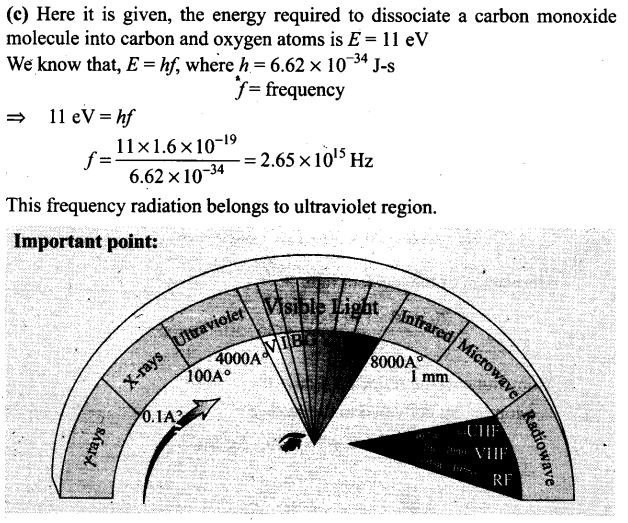 ncert-exemplar-problems-class-12-physics-electromagnetic-waves-1